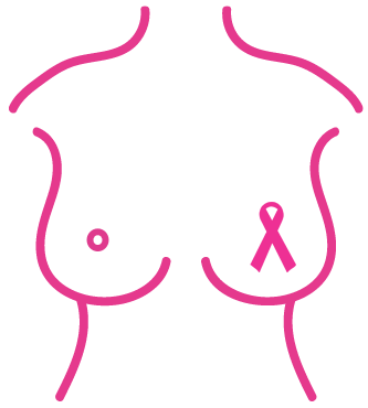 How to Spot Breast Cancer